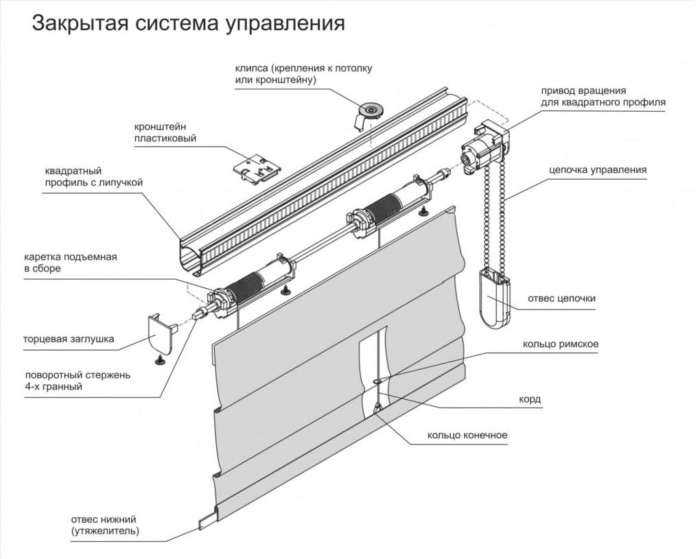 Механизм римские шторы своими руками 64