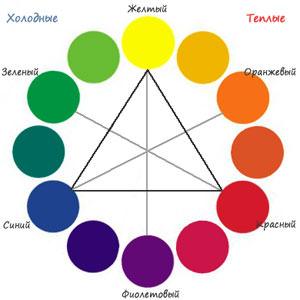 Цветовые решения для спальни