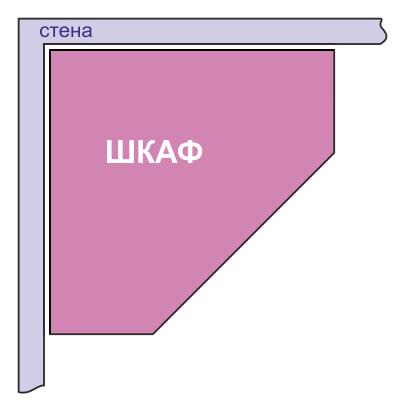схема пятиугольного углового шкафа