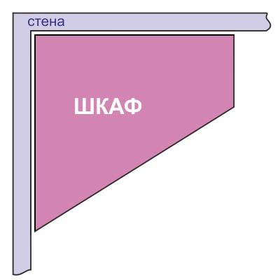 схема трапециевидного углового шкафа