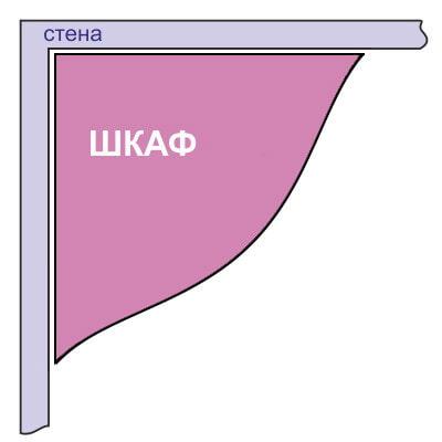 схема радиусного углового шкафа