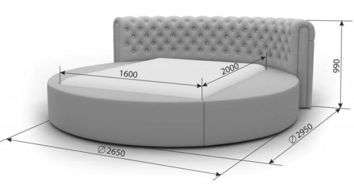 размеры круглой кровати