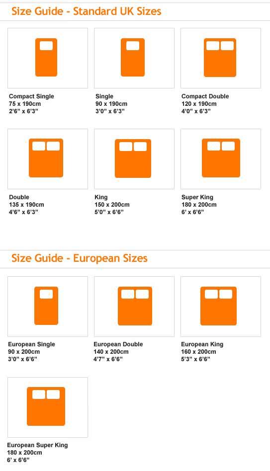 Европейские стандартные размеры кроватей