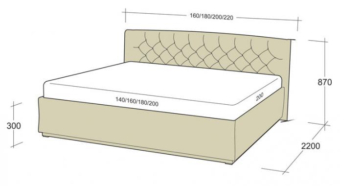 длина и ширина модели кинг-сайз