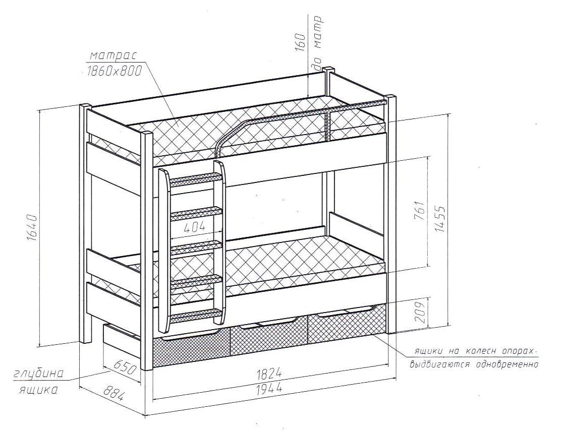 Размеры детских кроватей для новорожденных, школьников, подростков