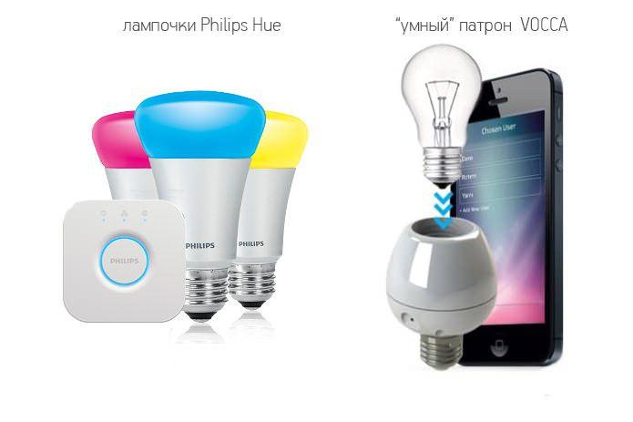 Интеллектуальная система освещения как часть Умного дома
