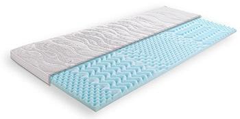 Выбираем ортопедический тонкий матрас на диван (топпер)