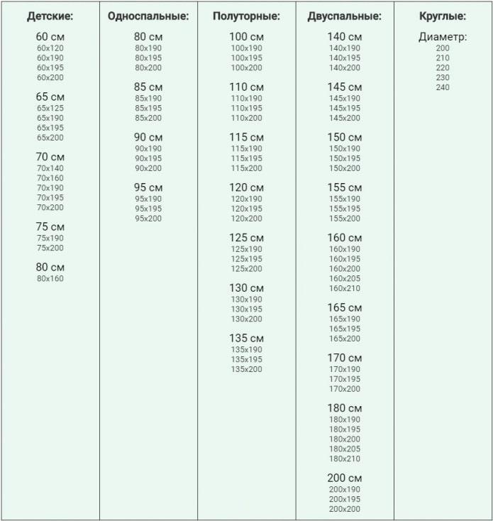 Размеры ортопедических матрасов
