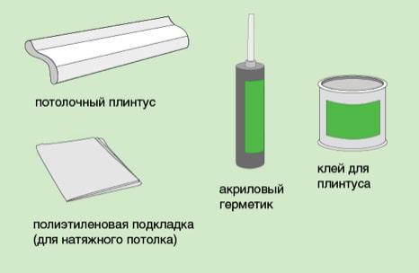 материалы требуемые для установки плинтуса для натяжного потолка