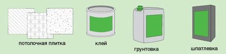 Материалы необходимые для монтажа плитки на потолок