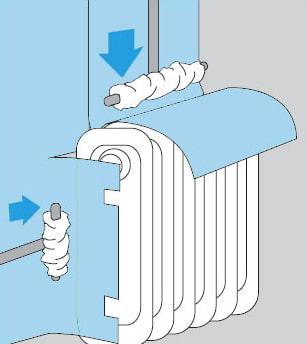 схема поклейки обоев за радиатором