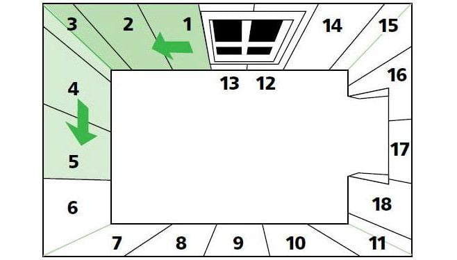 схема и разметка стен при поклейке обоев