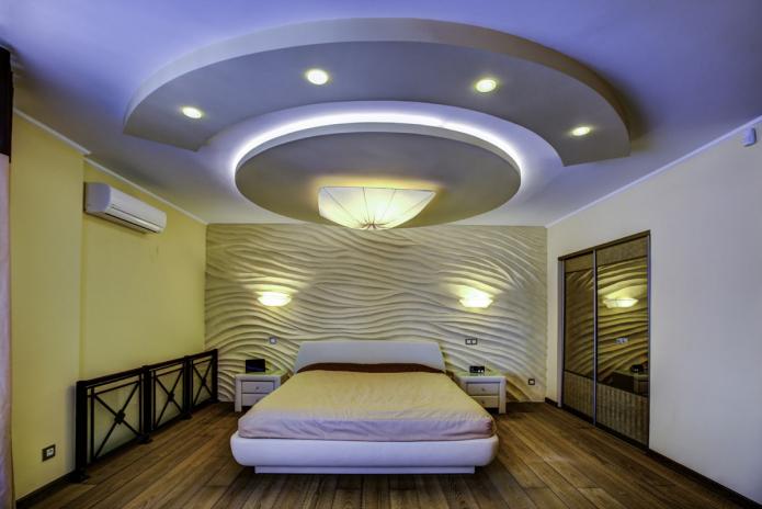 нестандартный потолок