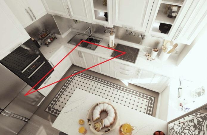 Кухня с функциональными зонами