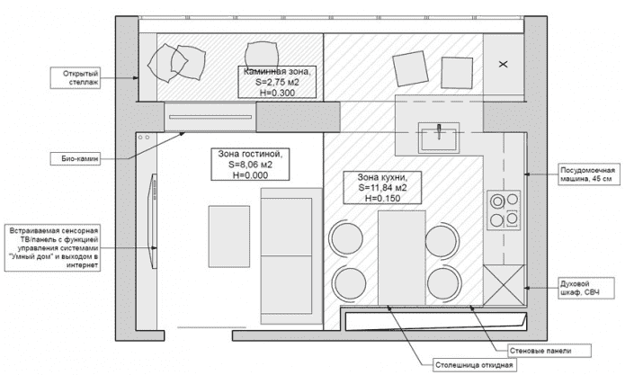 план кухни-гостиной прямоугольной формы