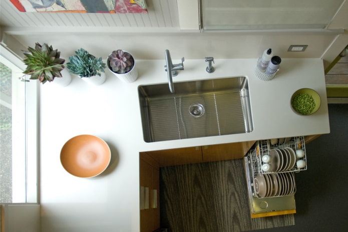 кухня площадью 6 квадратов с посудомойкой
