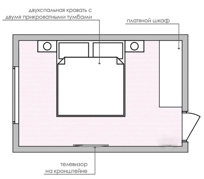 планировка спальни 10 кв