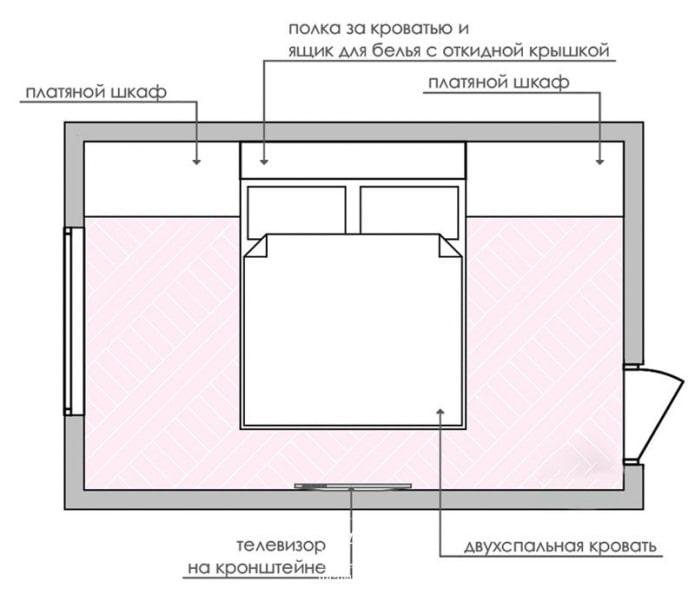 схема спальни со шкафами