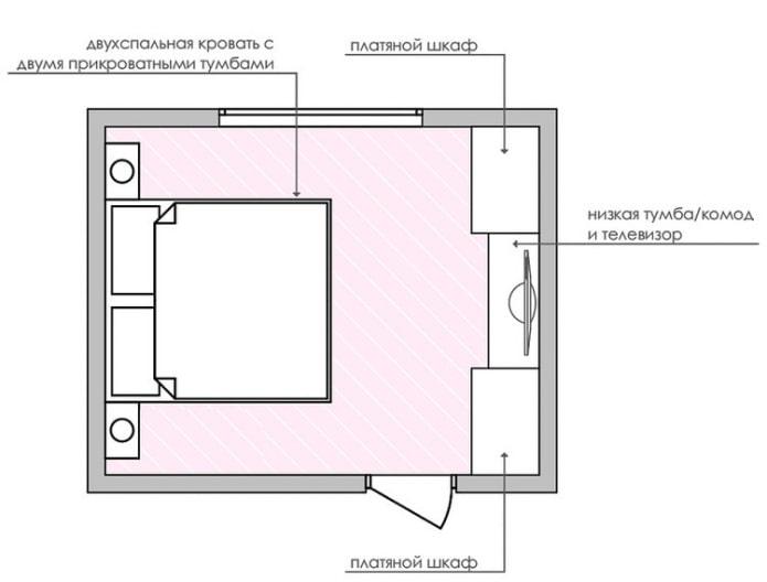 план спальни с большой кроватью