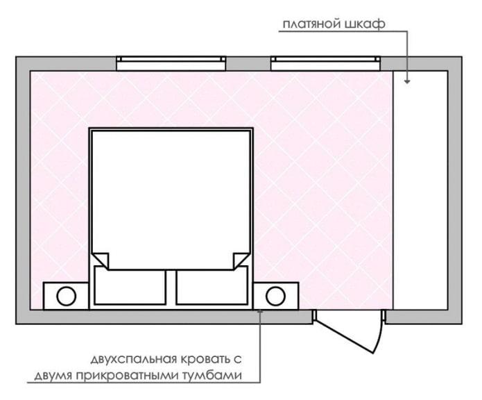 схема расстановки мебели в спальне