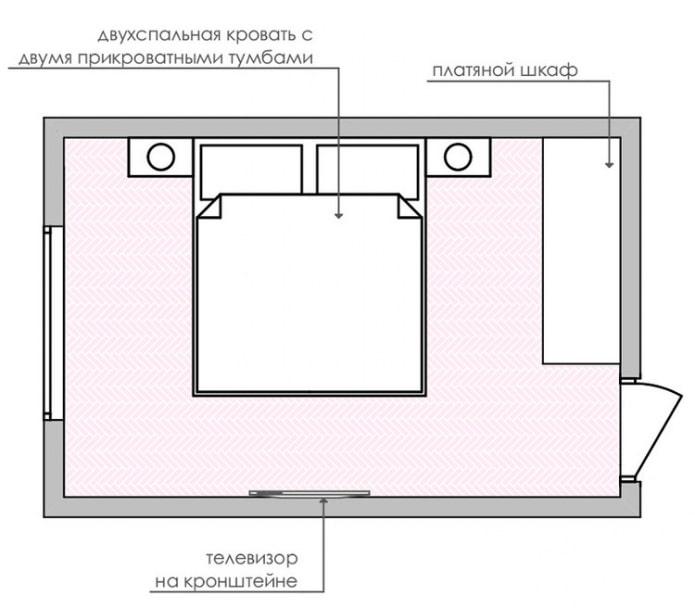 планировка спальни 12 кв