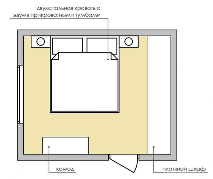 квадратная спальня 12 кв