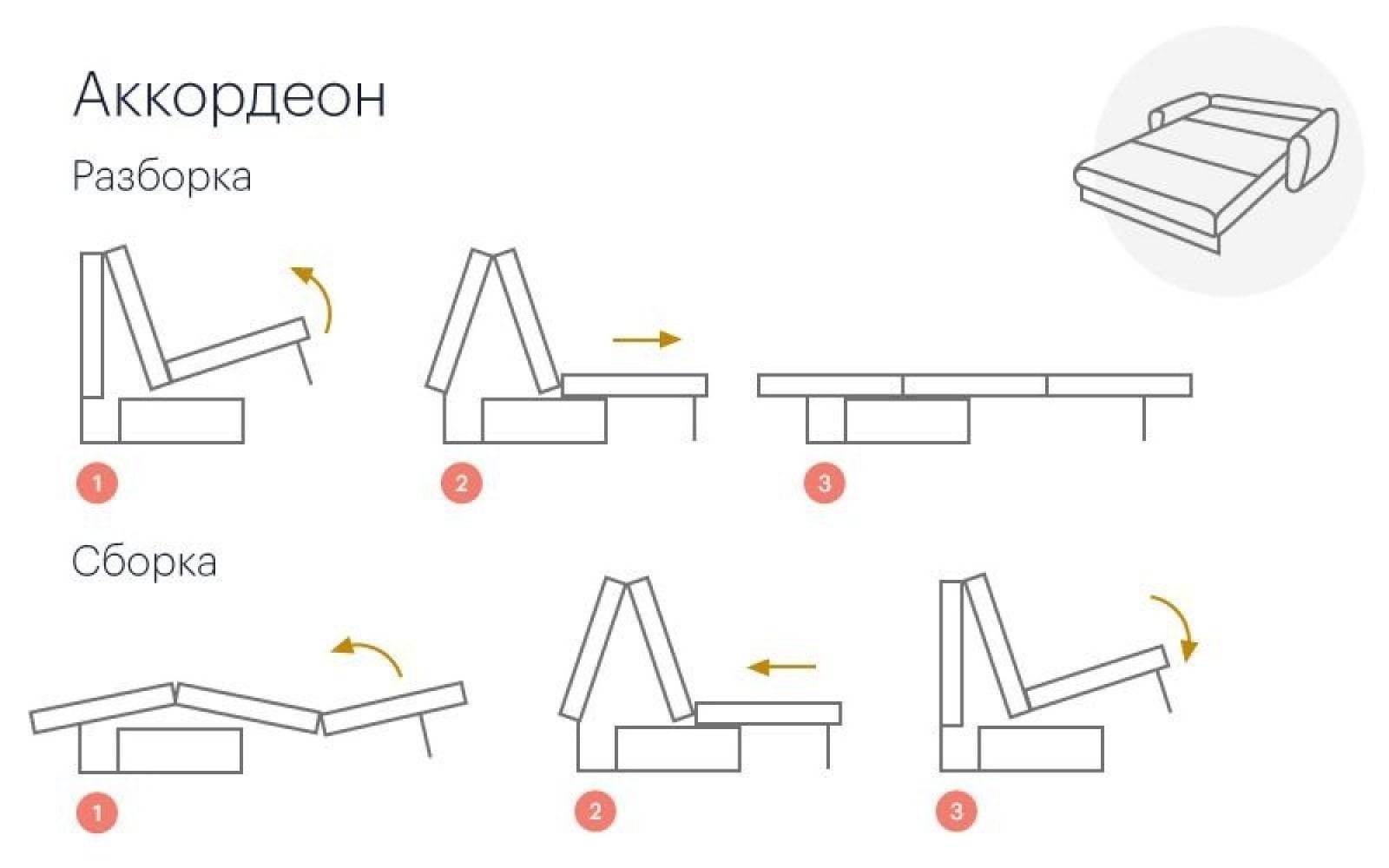 эти схема по сборке диванов чебурашка фото словом, без