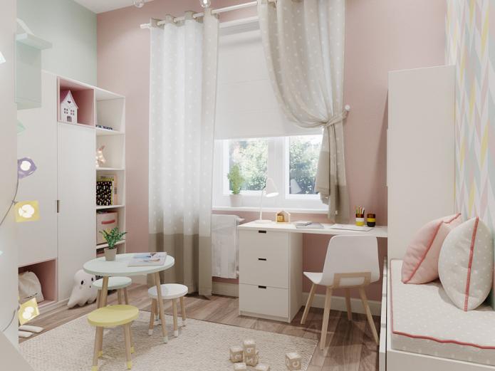 5 способов превратить беспорядок в детской комнате в рай для перфекциониста