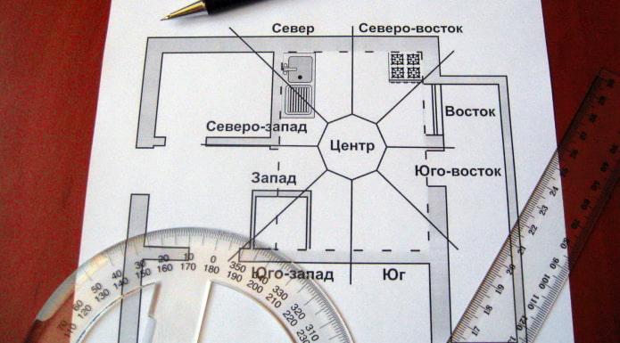 план квартиры по фен-шуй