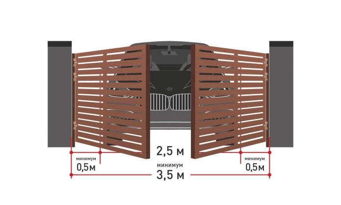 размер ворот для легковой машины