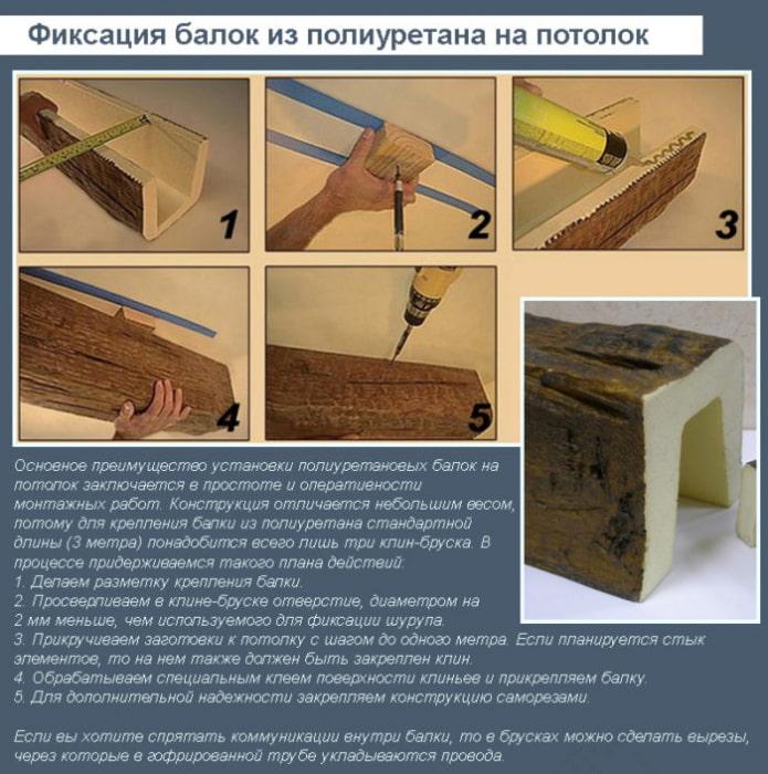 Как прикрепить полиуретановые фальш-балки на потолок