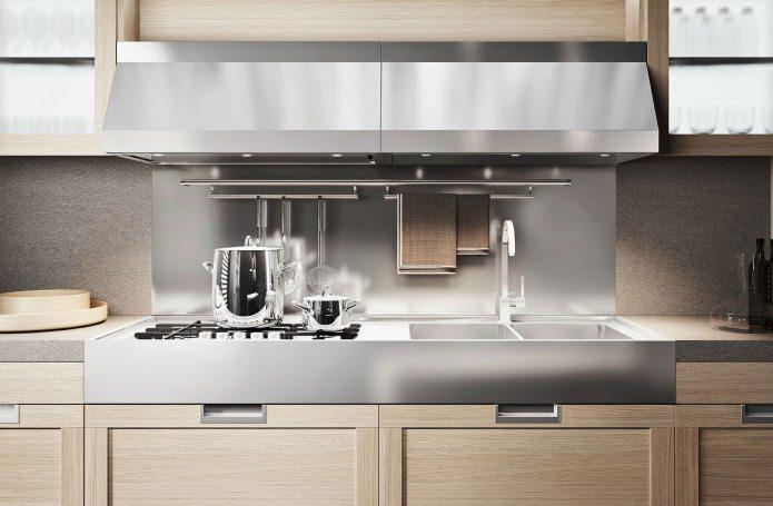 Современные кухни в стиле «модерн»: особенности, фото