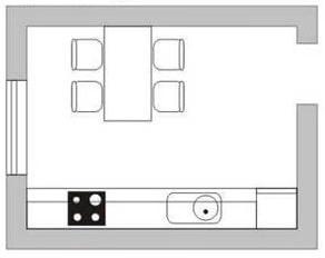 Линейная или однорядная планировка кухни