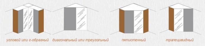 виды шкафов-купе: угловые