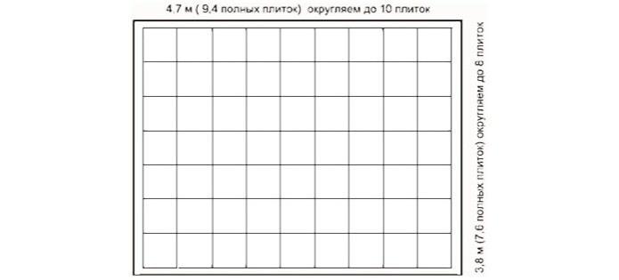расчет количества пенопласта для потолка