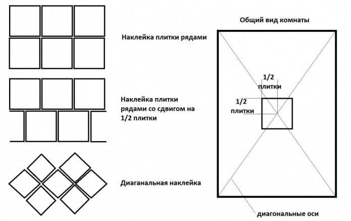 разметка для поклейки плитки из пенопласта на потолок