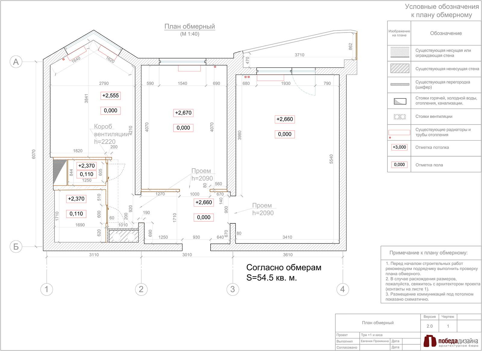 Дизайн 2 комнатной квартиры 55 кв.м фото