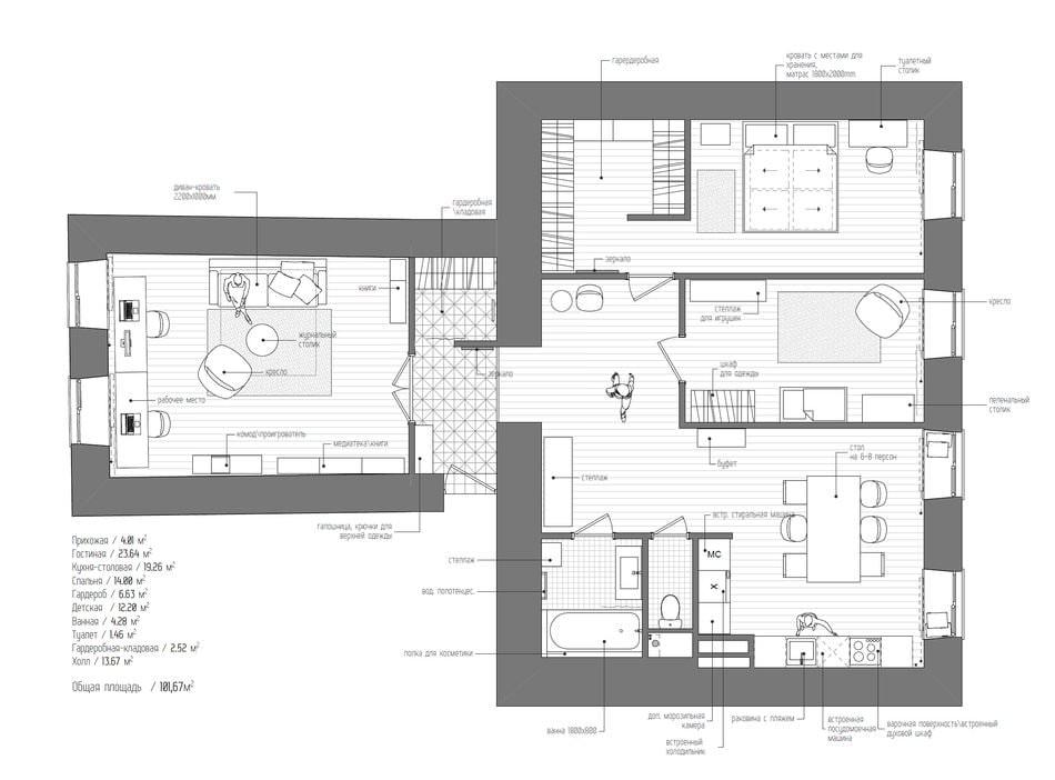 Планировки квартир дизайн интерьера