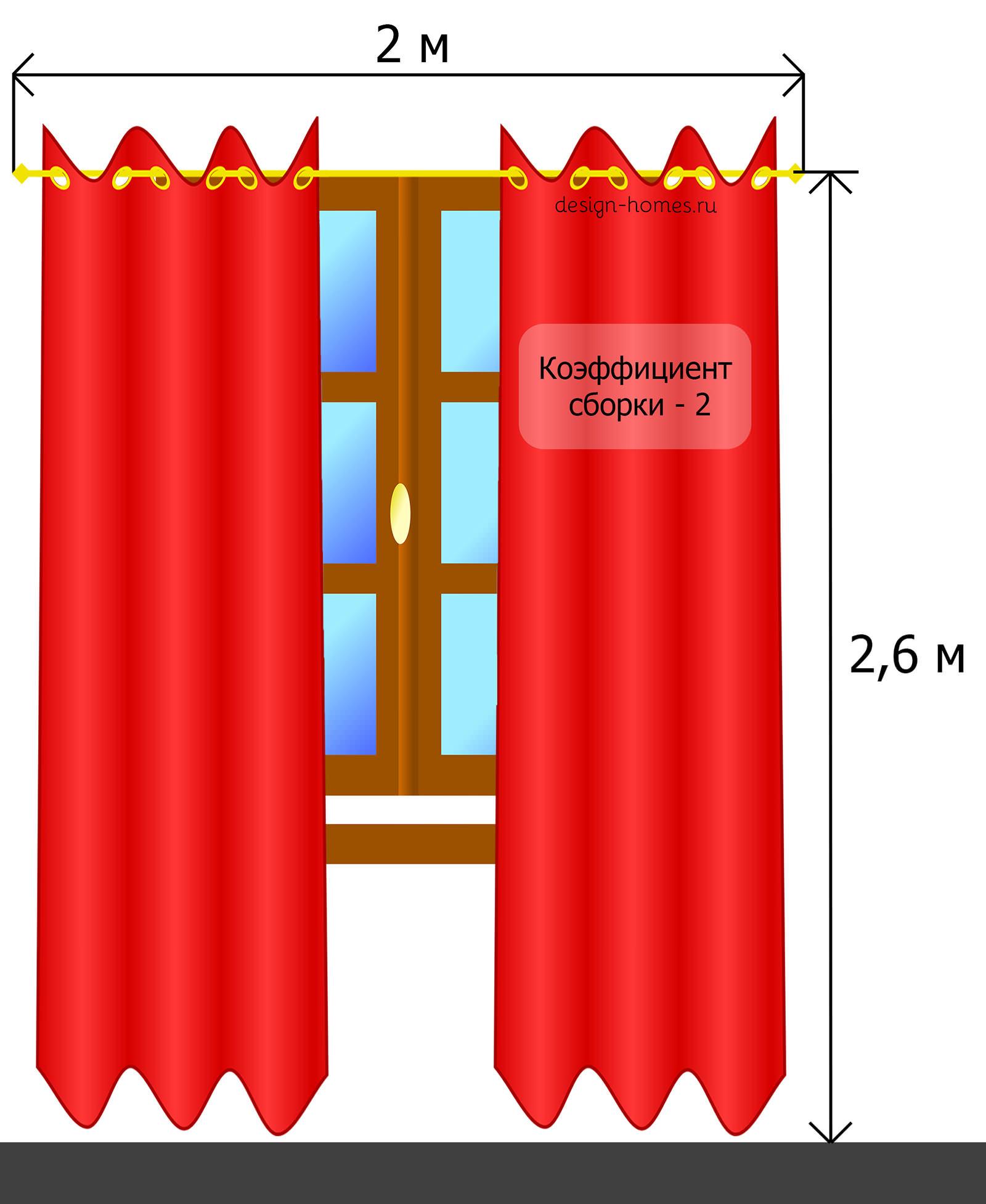 Как рассчитать шторы на окно
