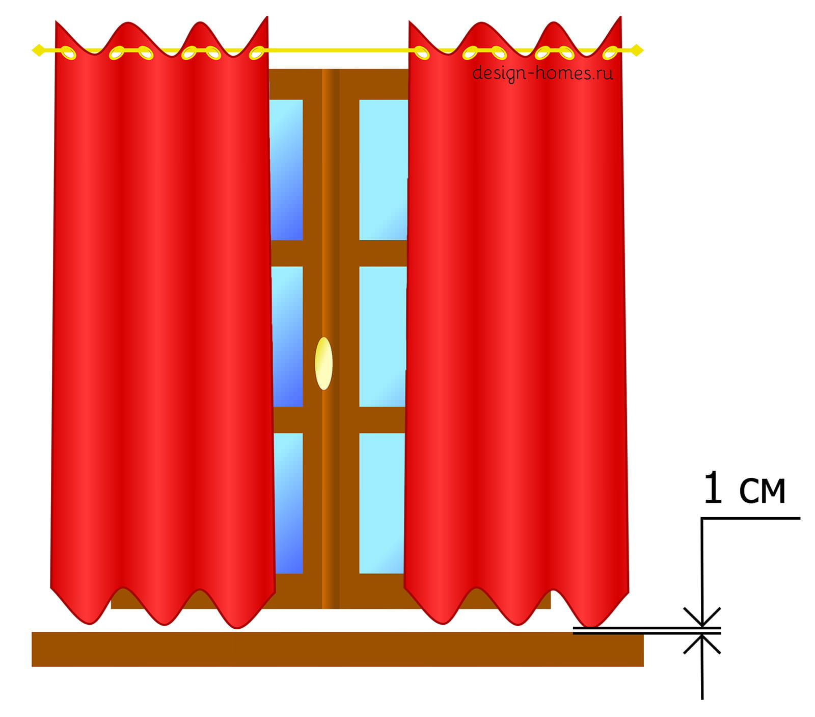 Как рассчитать расход ткани на шторы