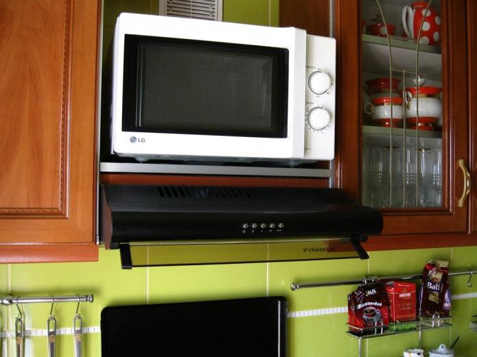 Куда поставить микроволновку на кухне?
